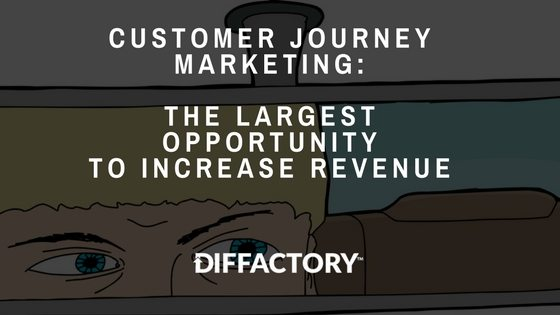 Diffactory Customer Journey